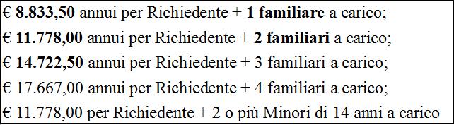redditi ricongiungimento familiare 2018